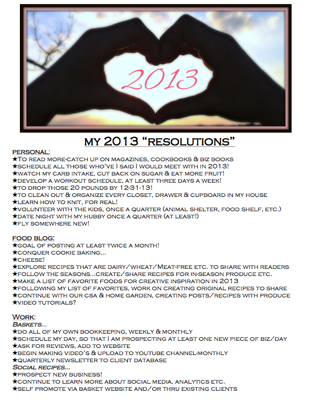 2013 Resolutions Blog
